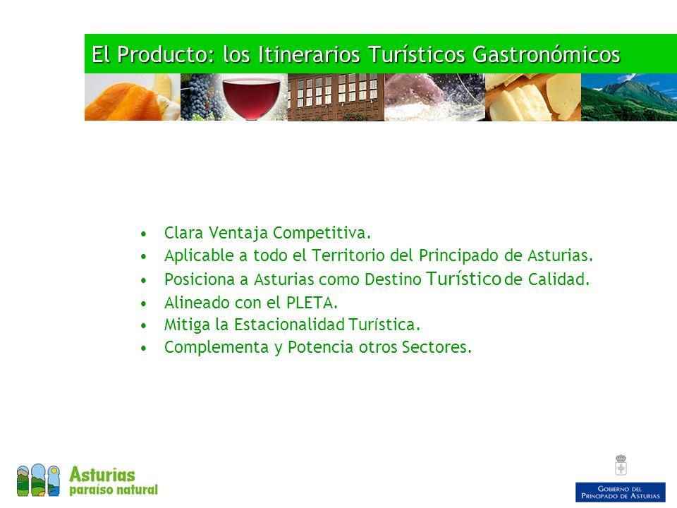 El Producto: los Itinerarios Turísticos Gastronómicos