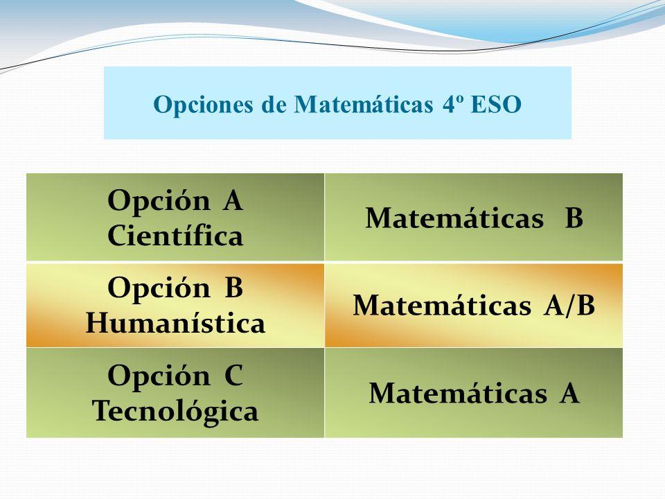 Opciones de Matemáticas 4º ESO