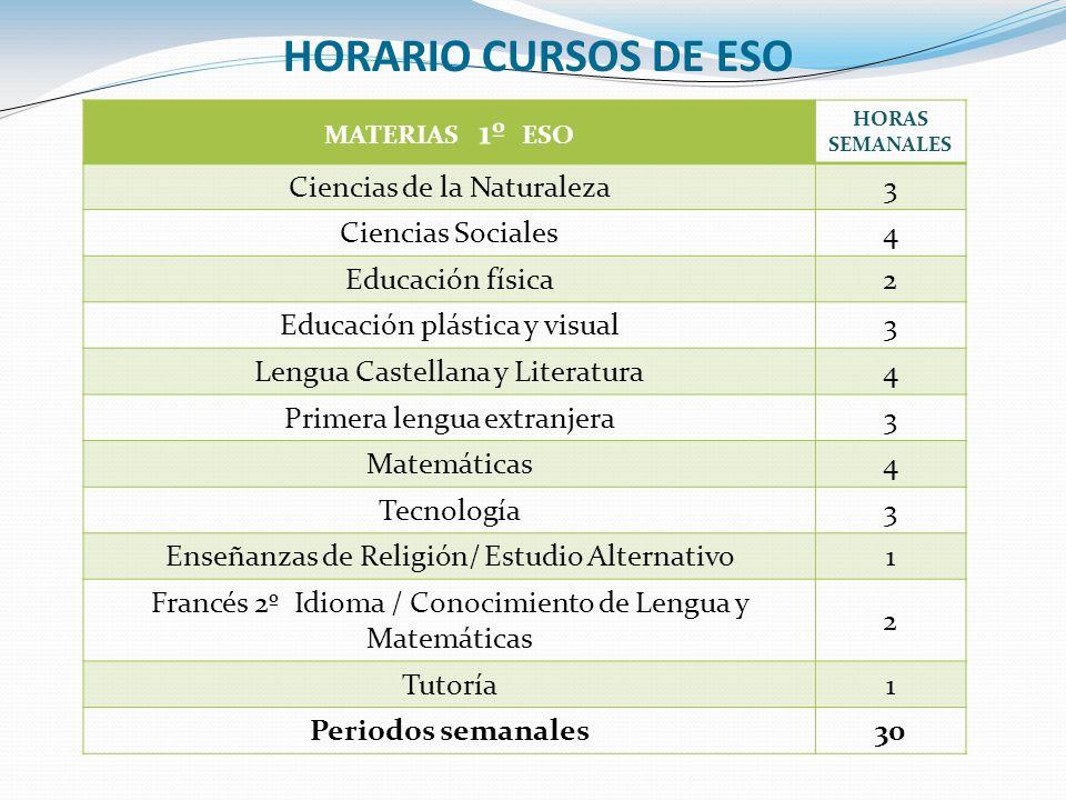 HORARIO CURSOS DE ESO Ciencias de la Naturaleza 3 Ciencias Sociales 4