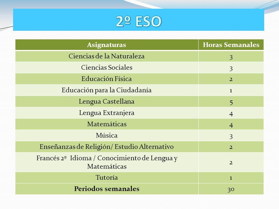 2º ESO Asignaturas Horas Semanales Ciencias de la Naturaleza 3