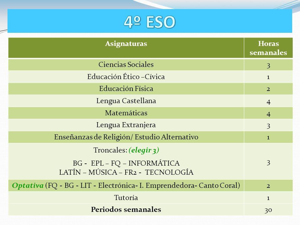 4º ESO Asignaturas Horas semanales Ciencias Sociales 3