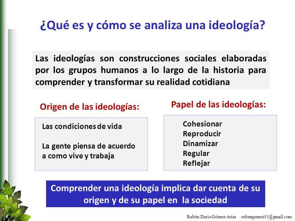 ¿Qué es y cómo se analiza una ideología