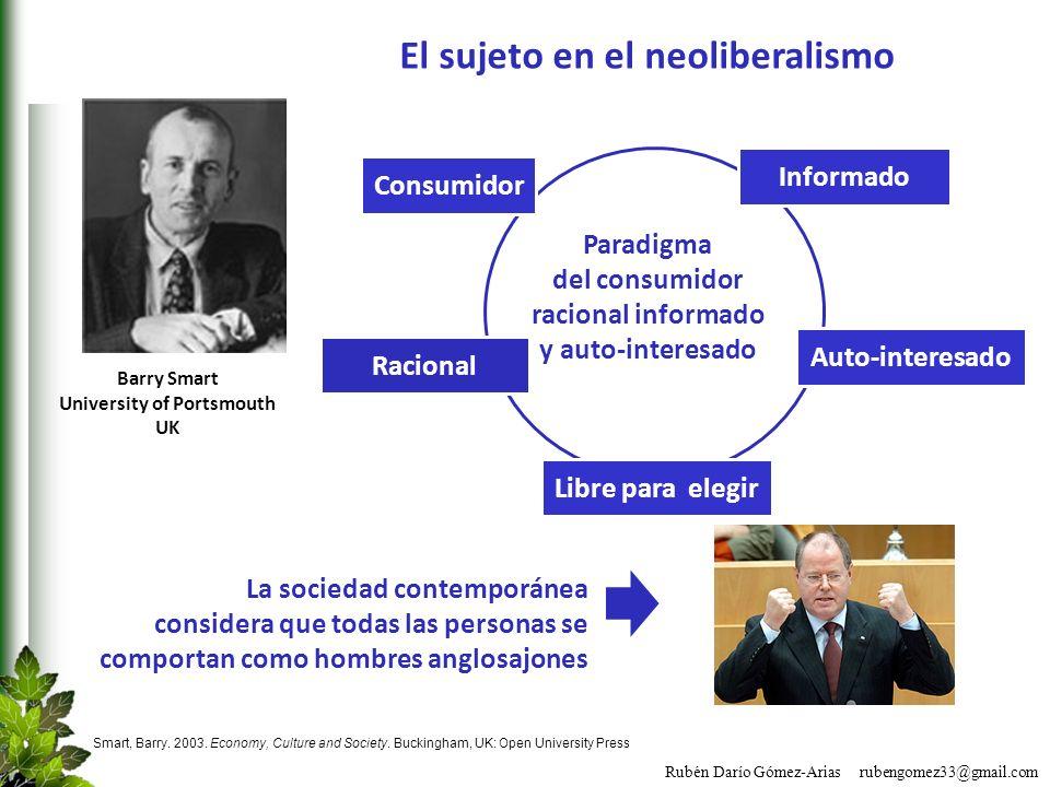 El sujeto en el neoliberalismo