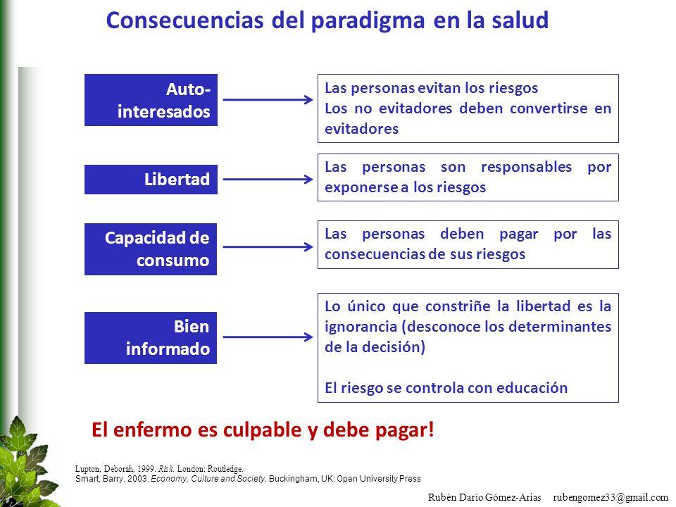 Consecuencias del paradigma en la salud