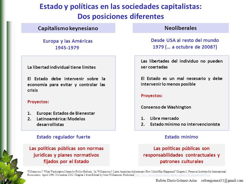 Estado y políticas en las sociedades capitalistas: