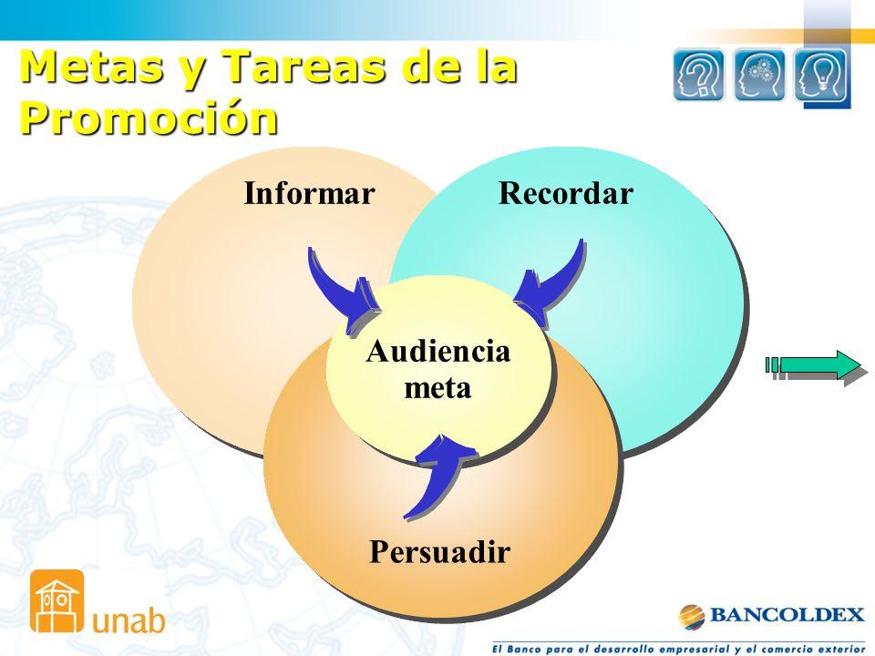 Metas y Tareas de la Promoción Informar Recordar Persuadir Audiencia