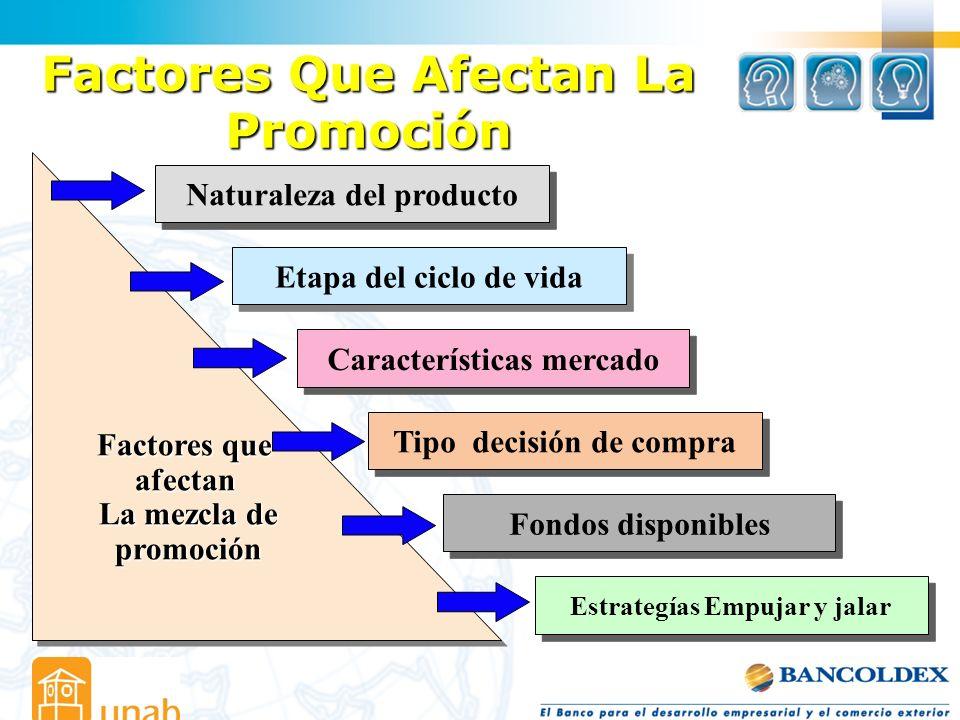 Factores Que Afectan La Promoción