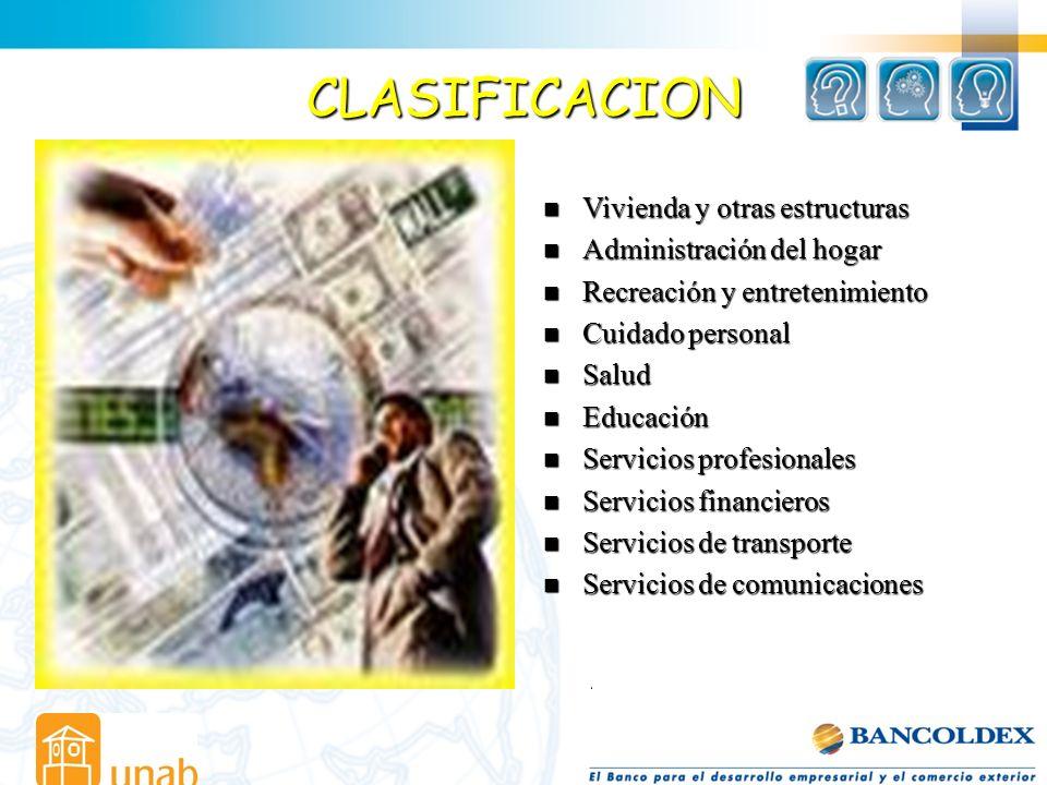 CLASIFICACION Vivienda y otras estructuras Administración del hogar