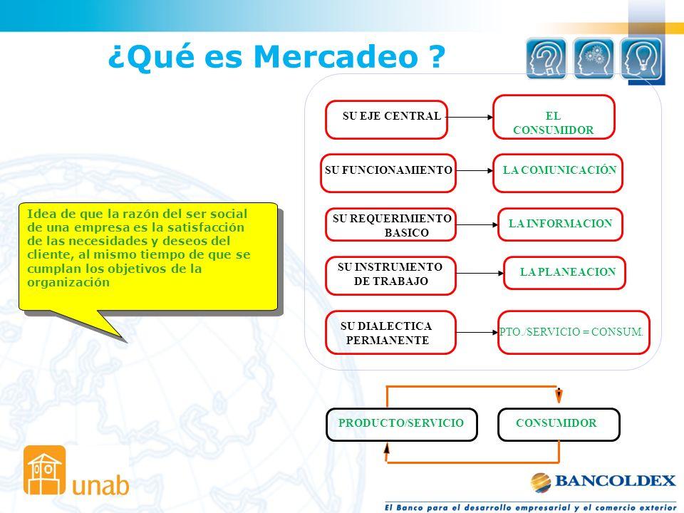 ¿Qué es Mercadeo SU EJE CENTRAL EL CONSUMIDOR SU FUNCIONAMIENTO