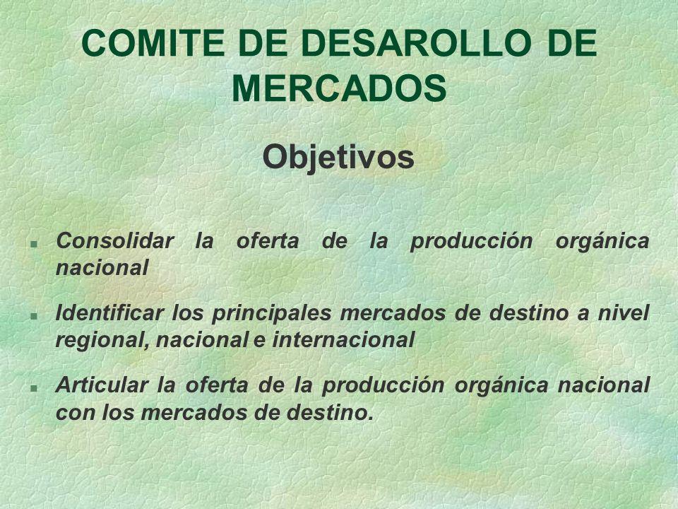 COMITE DE DESAROLLO DE MERCADOS
