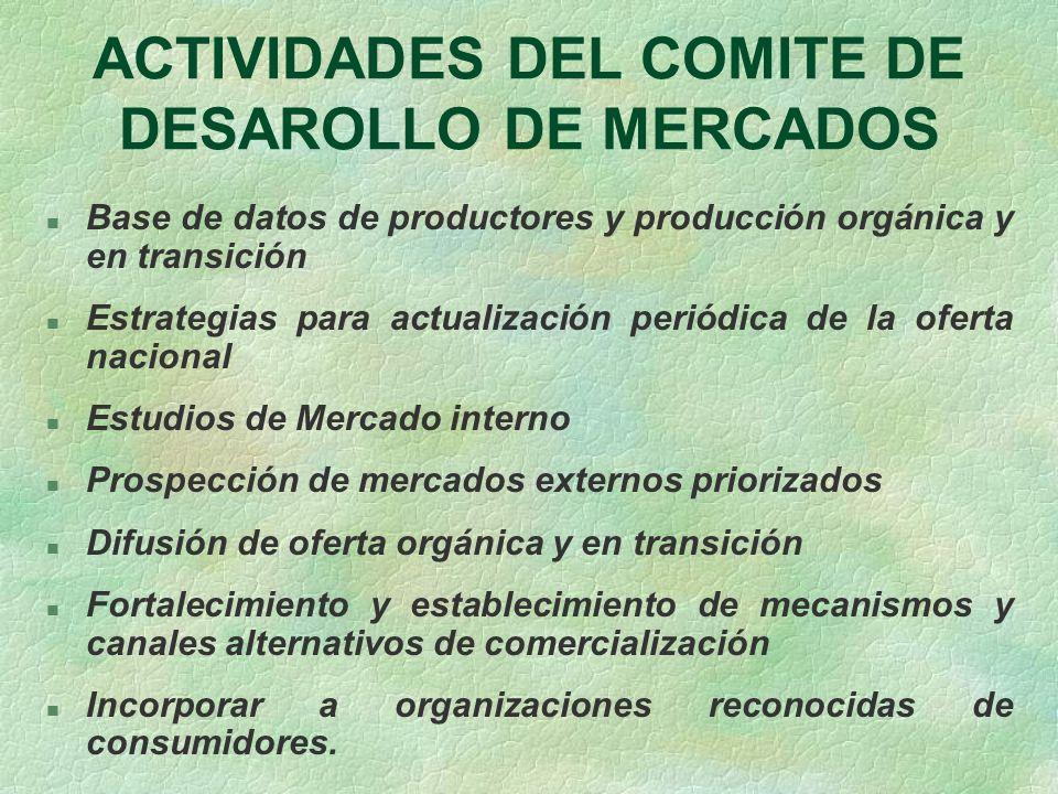 ACTIVIDADES DEL COMITE DE DESAROLLO DE MERCADOS