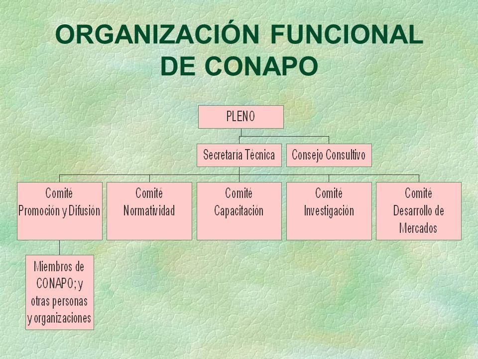 ORGANIZACIÓN FUNCIONAL DE CONAPO