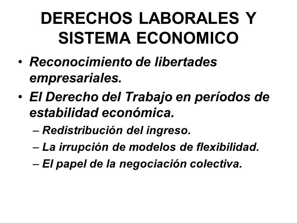 DERECHOS LABORALES Y SISTEMA ECONOMICO
