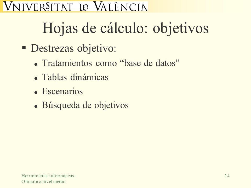 Hojas de cálculo: objetivos