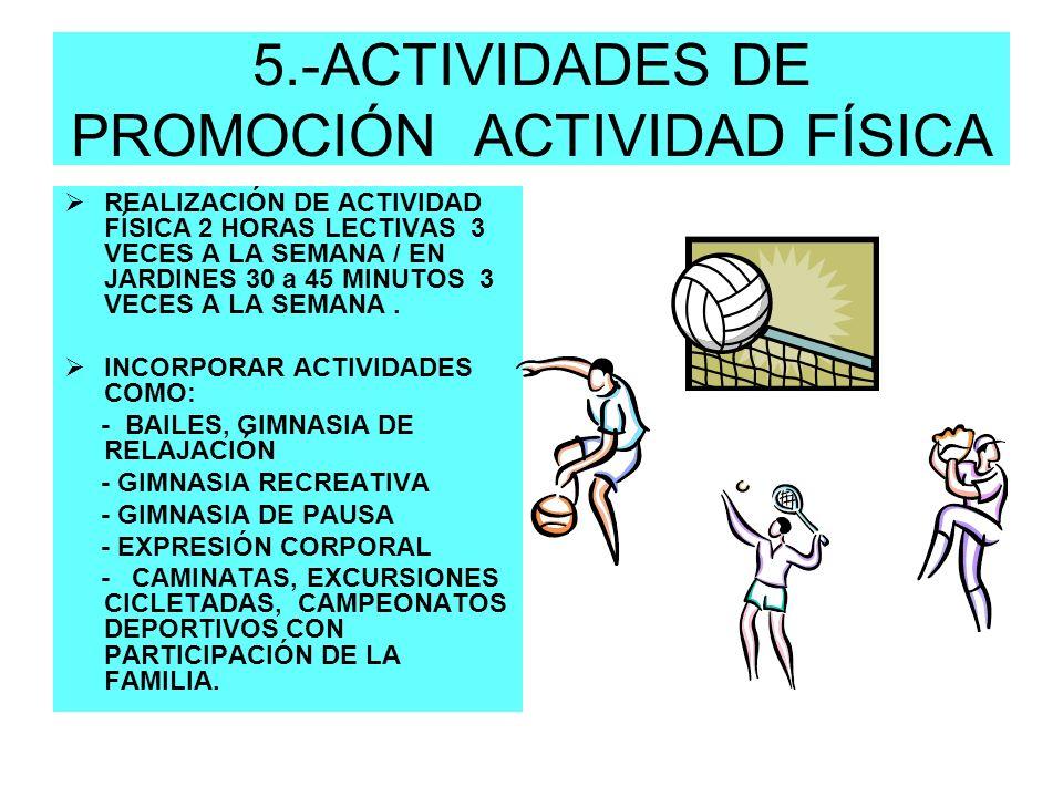 5.-ACTIVIDADES DE PROMOCIÓN ACTIVIDAD FÍSICA