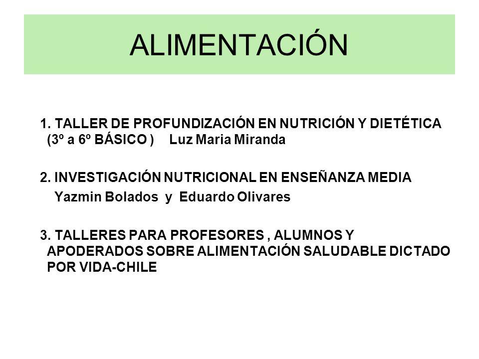 ALIMENTACIÓN1. TALLER DE PROFUNDIZACIÓN EN NUTRICIÓN Y DIETÉTICA (3º a 6º BÁSICO ) Luz Maria Miranda.