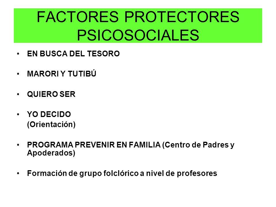 FACTORES PROTECTORES PSICOSOCIALES