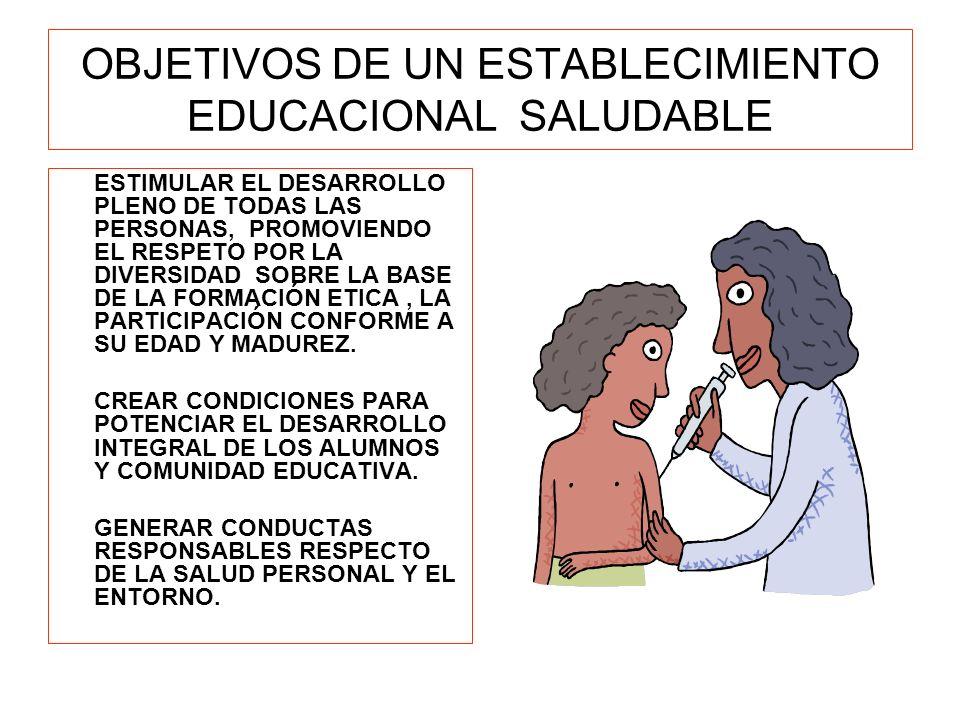 OBJETIVOS DE UN ESTABLECIMIENTO EDUCACIONAL SALUDABLE