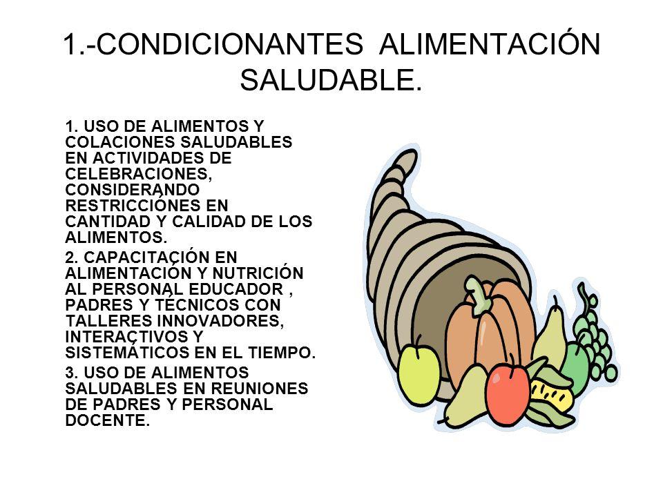 1.-CONDICIONANTES ALIMENTACIÓN SALUDABLE.