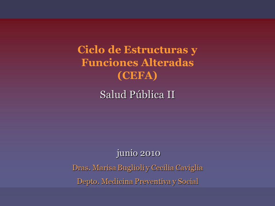 Ciclo de Estructuras y Funciones Alteradas (CEFA)
