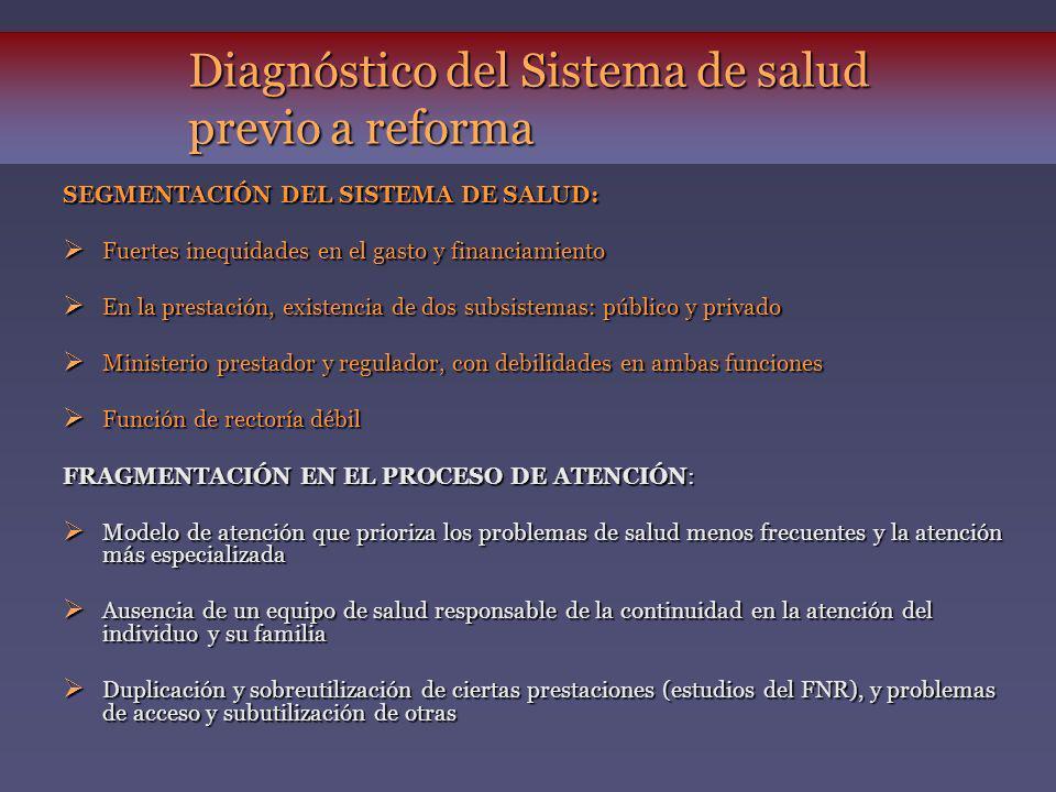 Diagnóstico del Sistema de salud previo a reforma