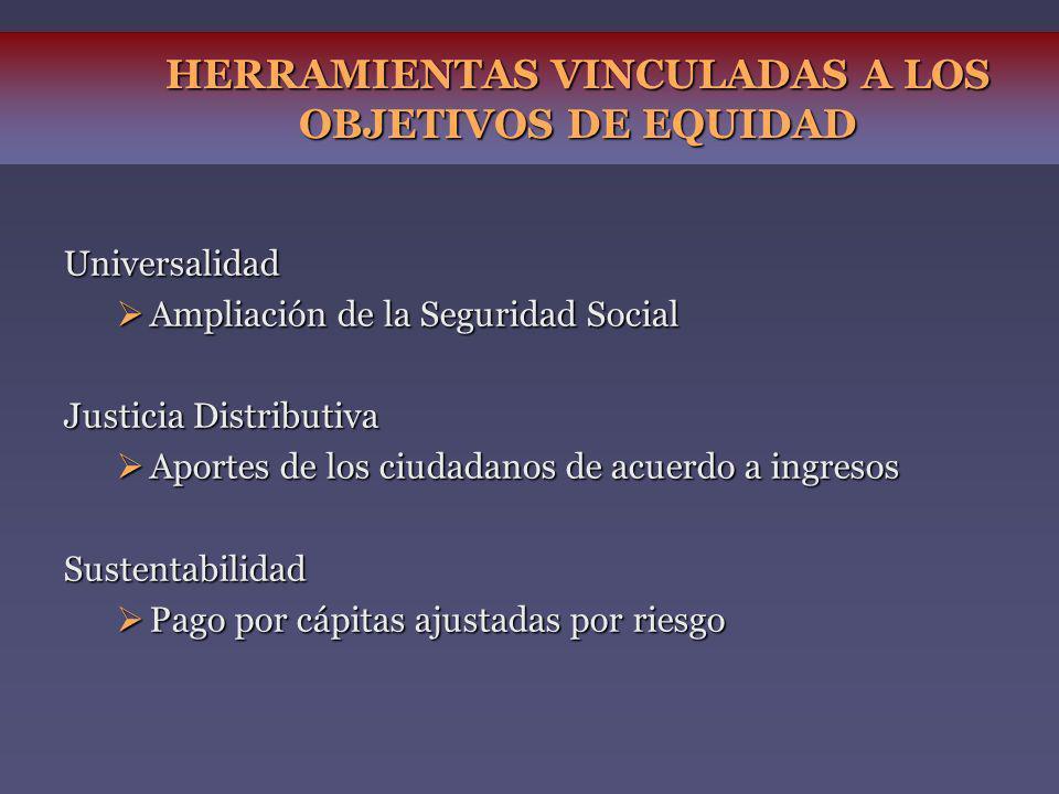 HERRAMIENTAS VINCULADAS A LOS OBJETIVOS DE EQUIDAD