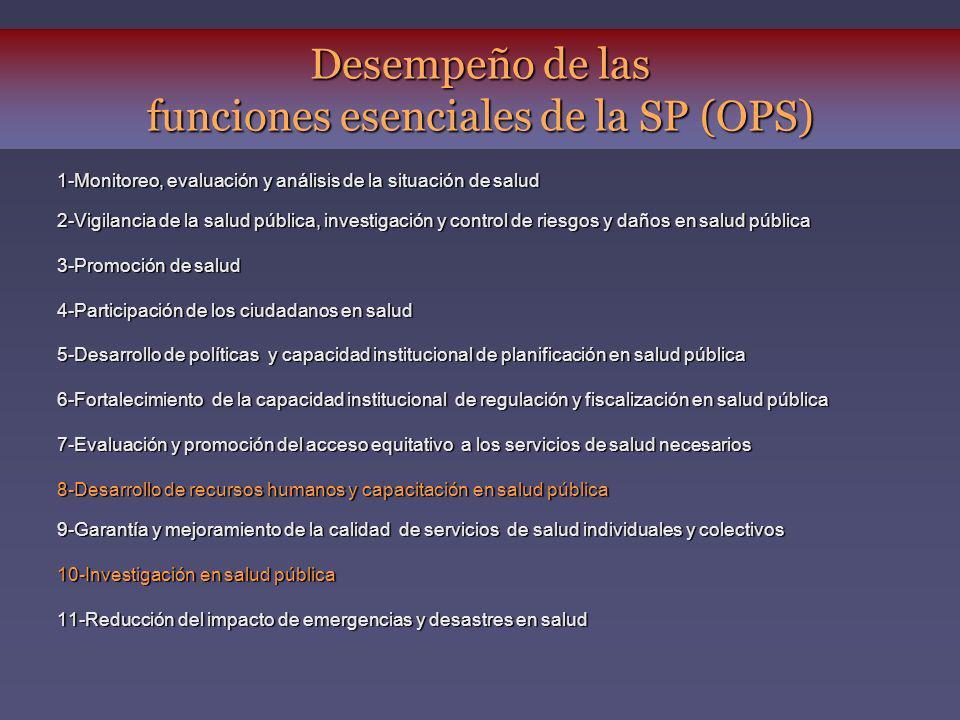 Desempeño de las funciones esenciales de la SP (OPS)