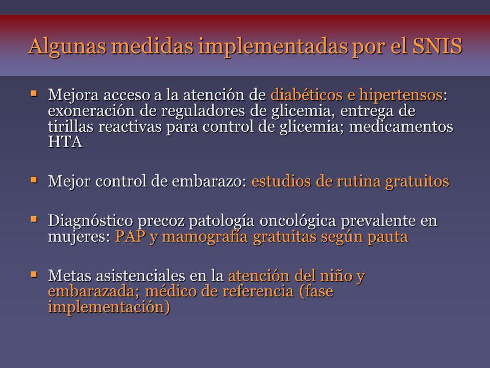 Algunas medidas implementadas por el SNIS