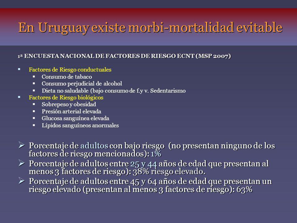 En Uruguay existe morbi-mortalidad evitable