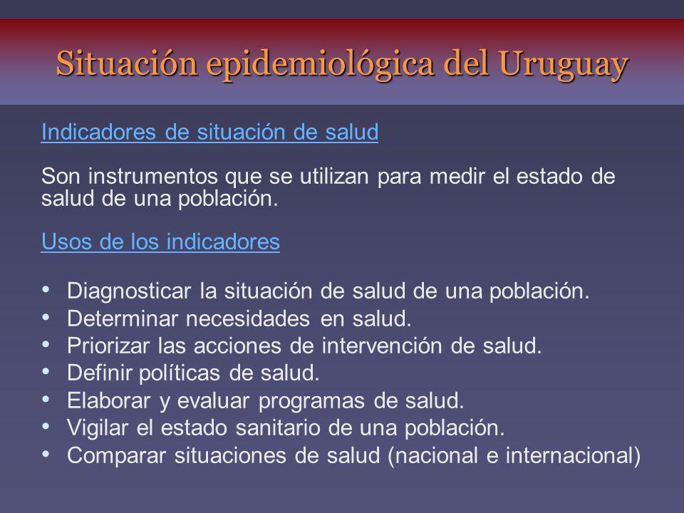 Situación epidemiológica del Uruguay