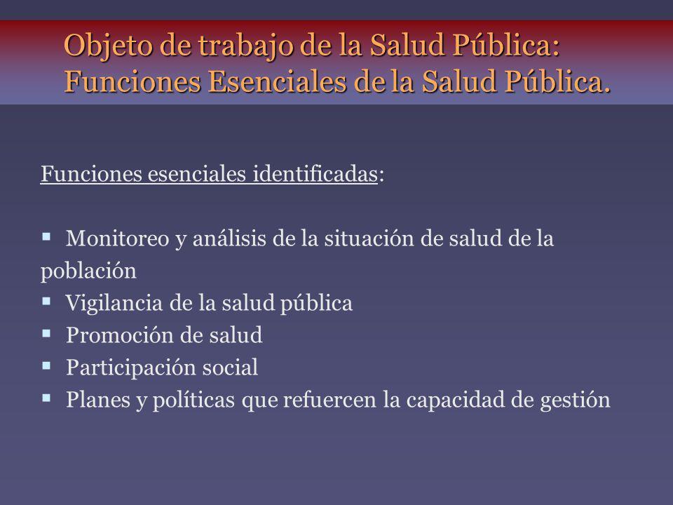 Objeto de trabajo de la Salud Pública: Funciones Esenciales de la Salud Pública.