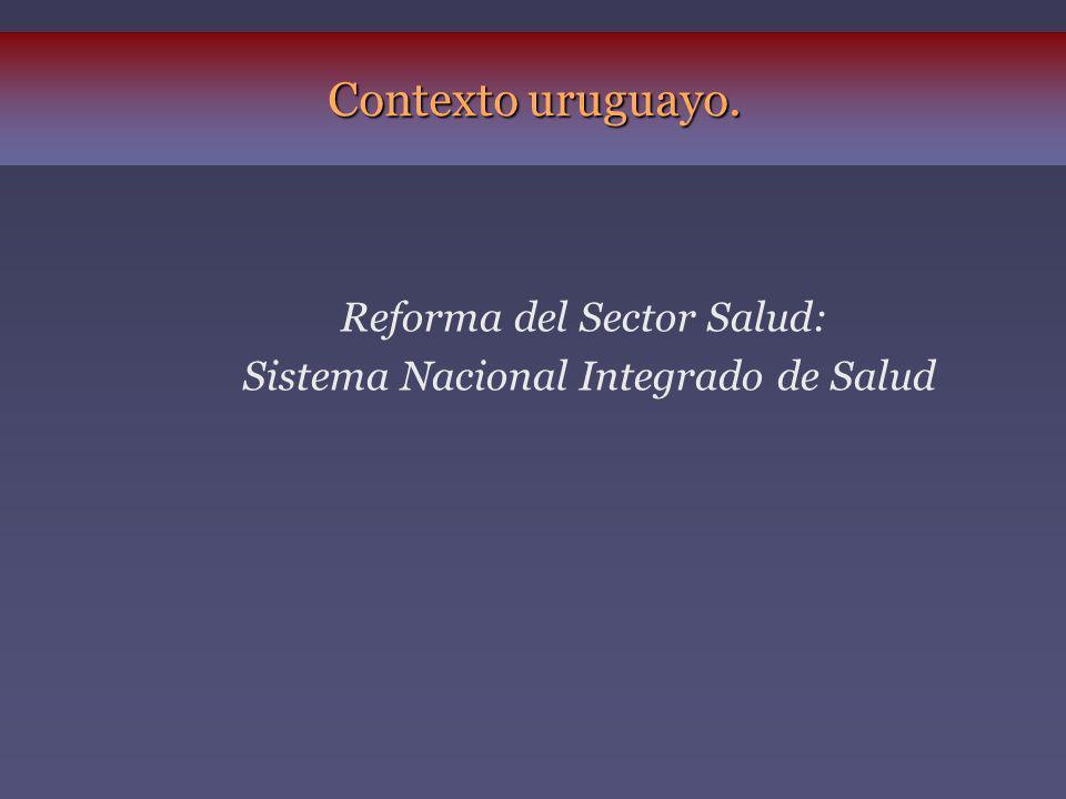 Contexto uruguayo. Reforma del Sector Salud: