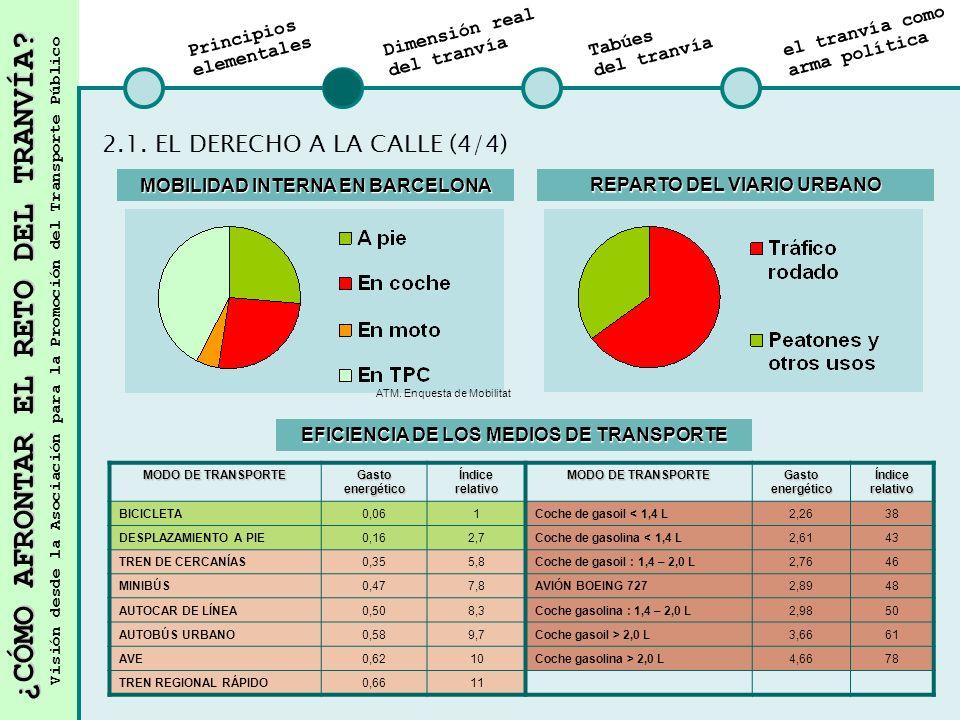 2.1. EL DERECHO A LA CALLE (4/4)