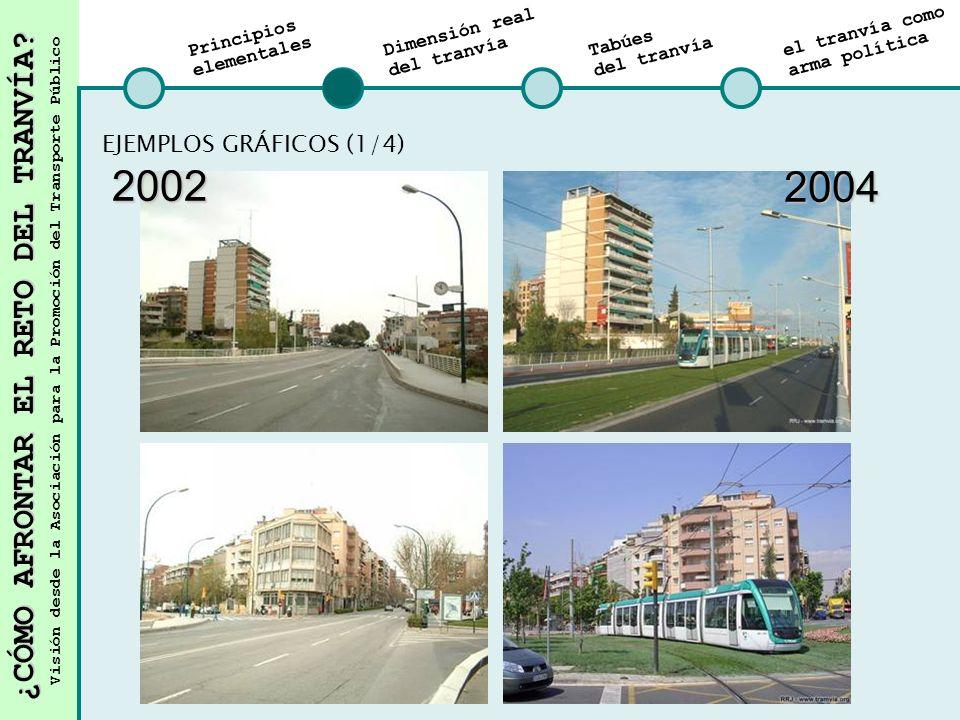 EJEMPLOS GRÁFICOS (1/4) 2002 2004