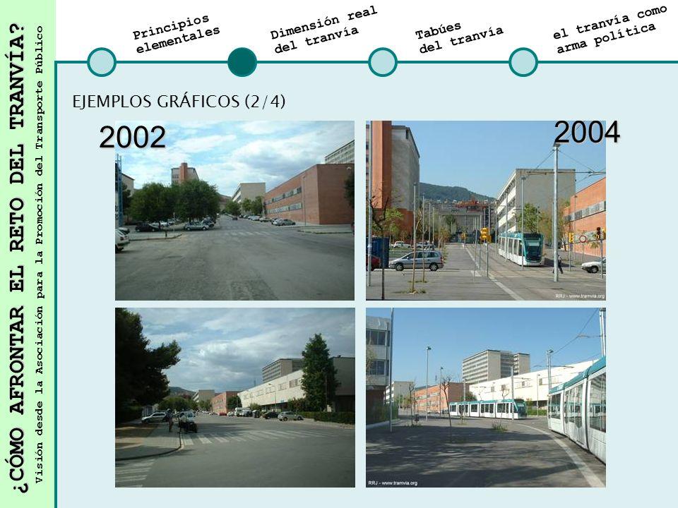 EJEMPLOS GRÁFICOS (2/4) 2004 2002