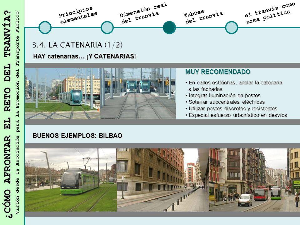 3.4. LA CATENARIA (1/2) HAY catenarias… ¡Y CATENARIAS! MUY RECOMENDADO