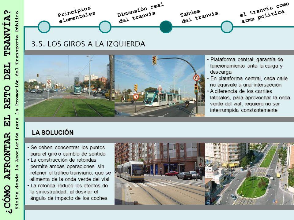 3.5. LOS GIROS A LA IZQUIERDA