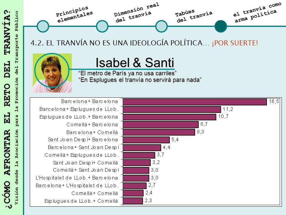 4.2. EL TRANVÍA NO ES UNA IDEOLOGÍA POLÍTICA… ¡POR SUERTE!