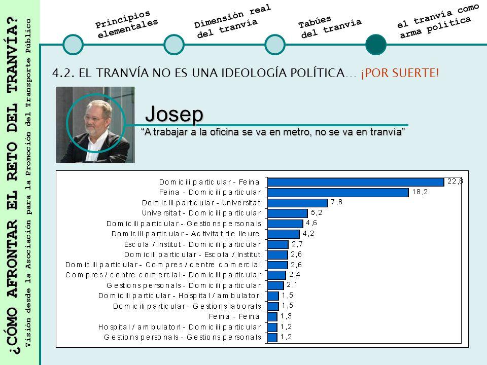 Josep 4.2. EL TRANVÍA NO ES UNA IDEOLOGÍA POLÍTICA… ¡POR SUERTE!