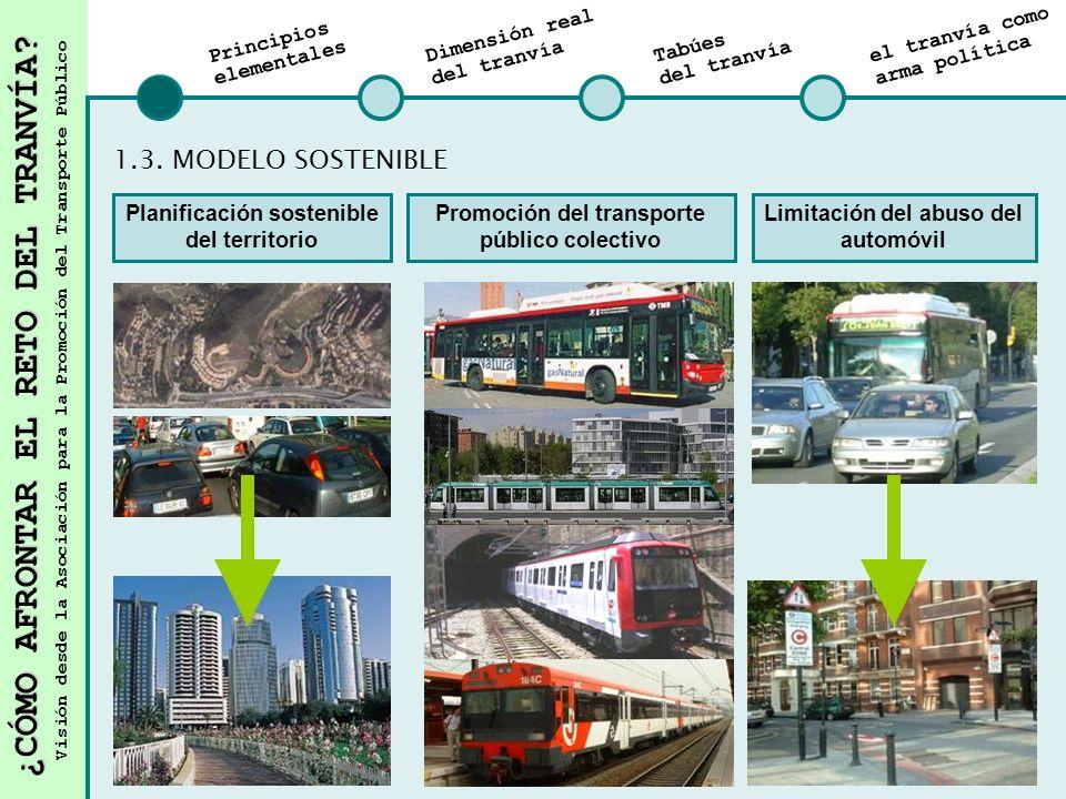 1.3. MODELO SOSTENIBLE Planificación sostenible del territorio