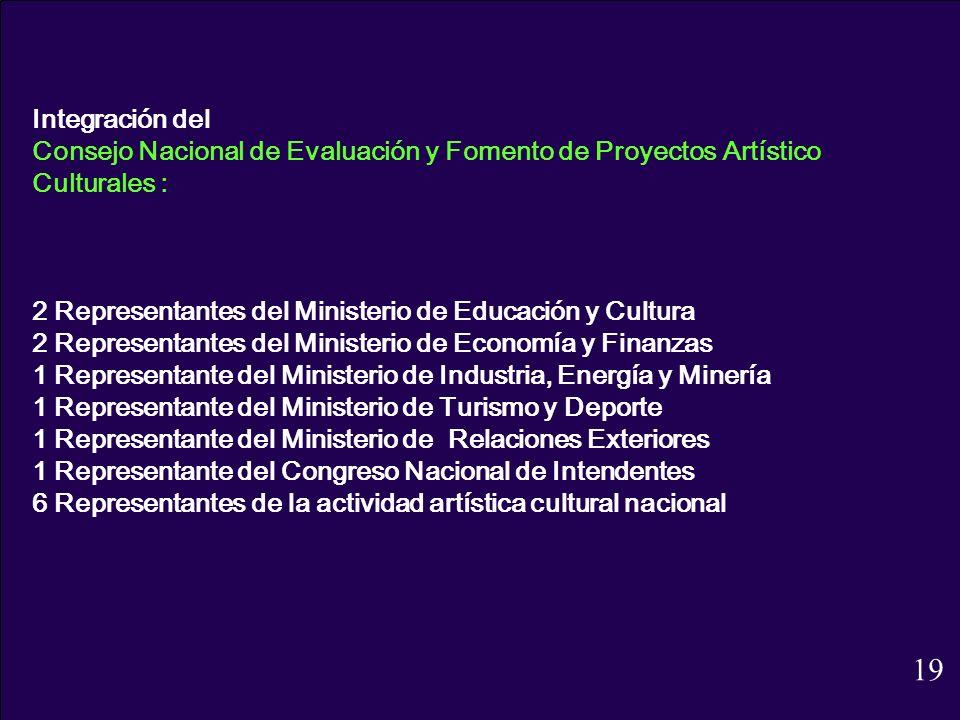 Integración del Consejo Nacional de Evaluación y Fomento de Proyectos Artístico. Culturales :
