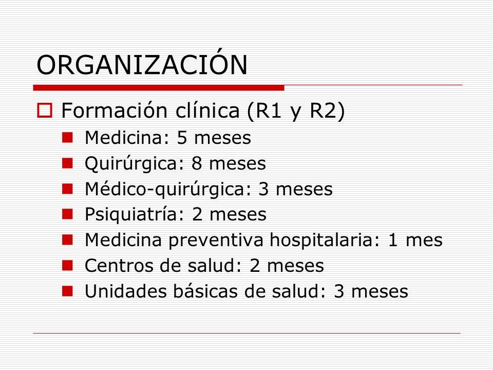ORGANIZACIÓN Formación clínica (R1 y R2) Medicina: 5 meses