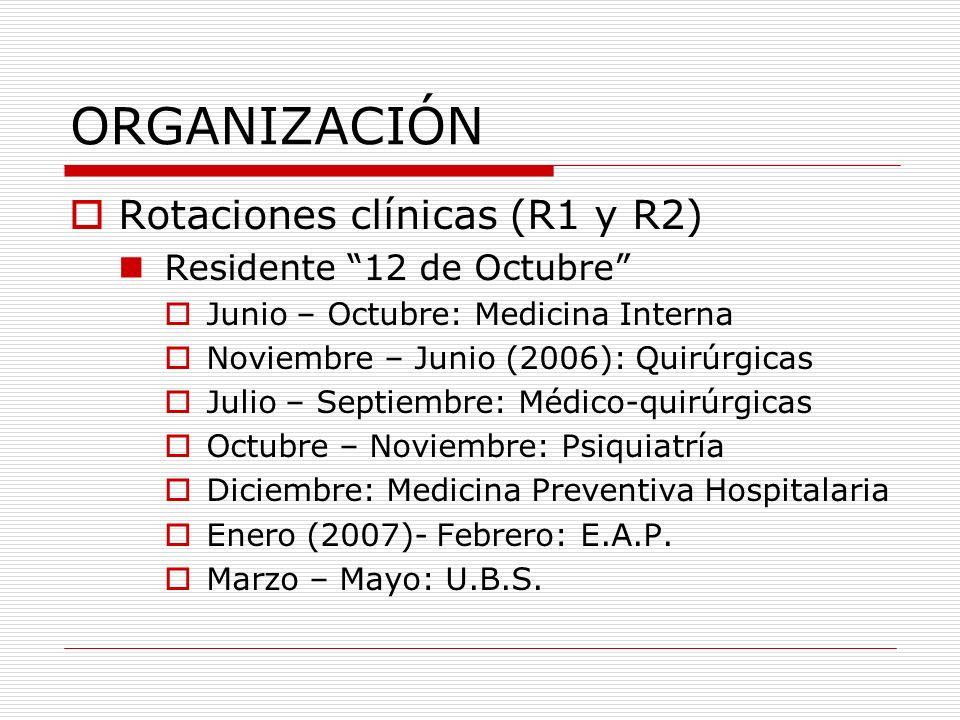 ORGANIZACIÓN Rotaciones clínicas (R1 y R2) Residente 12 de Octubre