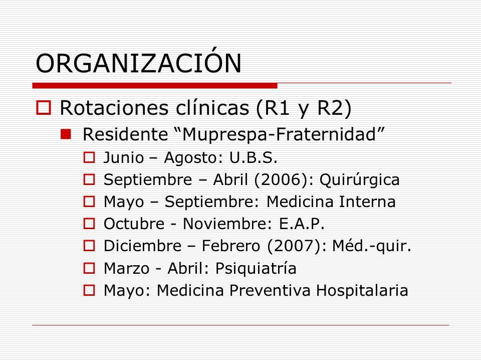 ORGANIZACIÓN Rotaciones clínicas (R1 y R2)