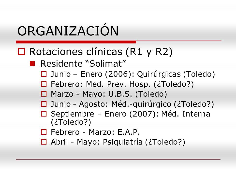 ORGANIZACIÓN Rotaciones clínicas (R1 y R2) Residente Solimat