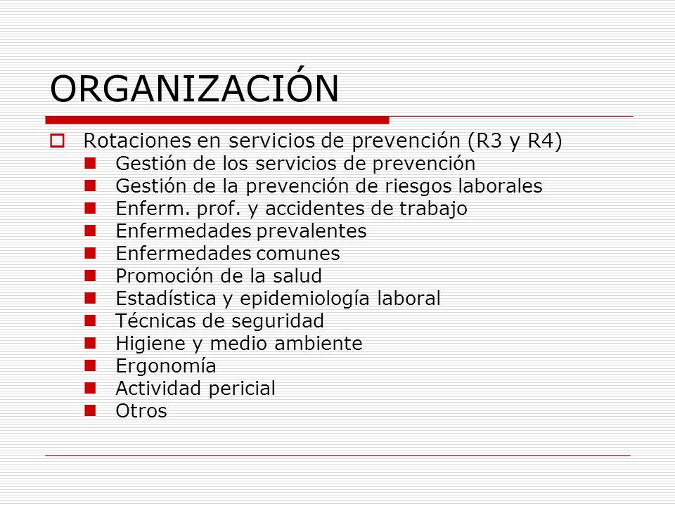 ORGANIZACIÓN Rotaciones en servicios de prevención (R3 y R4)