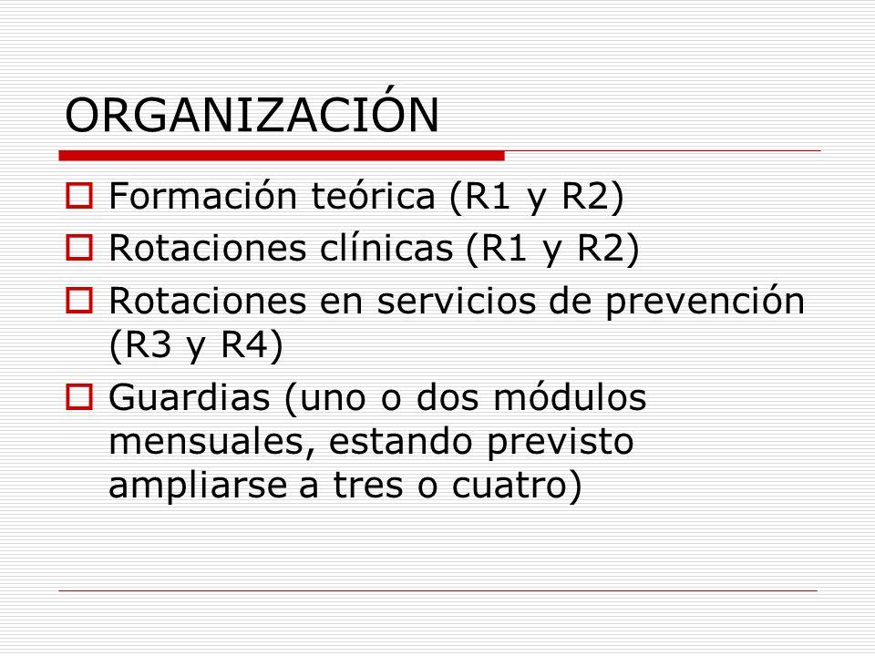 ORGANIZACIÓN Formación teórica (R1 y R2) Rotaciones clínicas (R1 y R2)