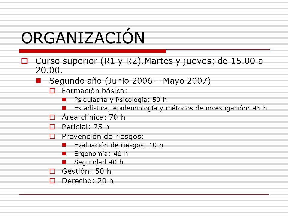 ORGANIZACIÓN Curso superior (R1 y R2).Martes y jueves; de 15.00 a 20.00. Segundo año (Junio 2006 – Mayo 2007)