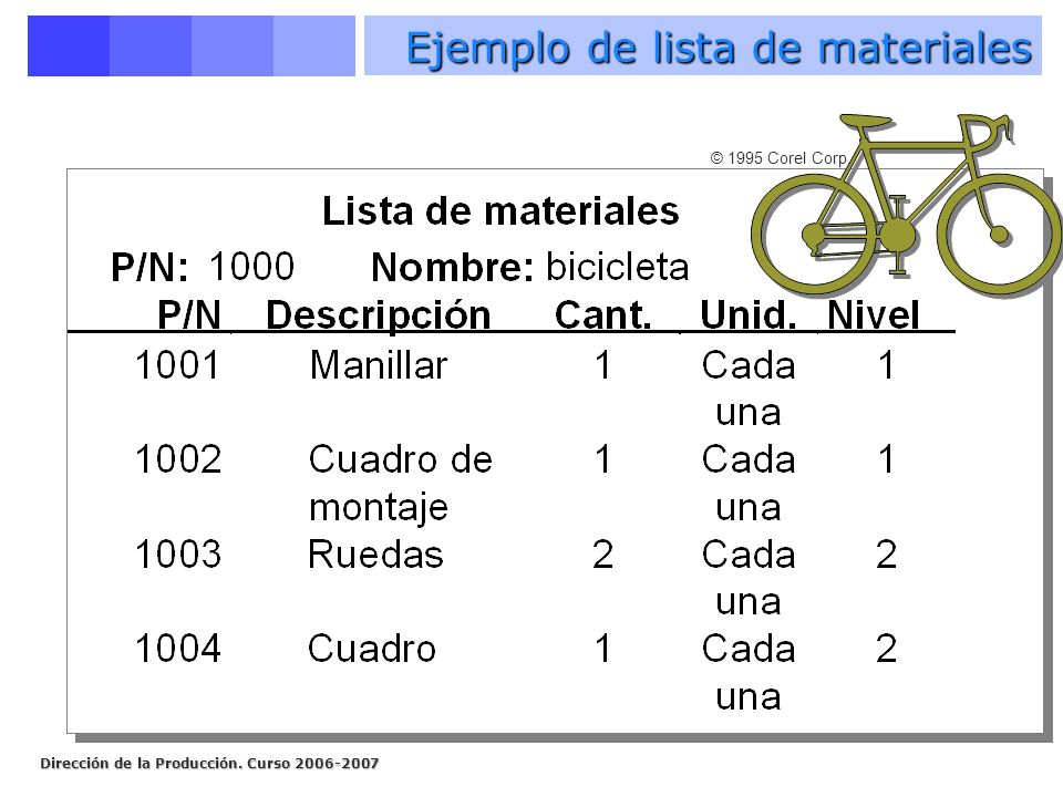 Ejemplo de lista de materiales