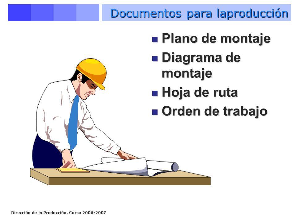 Documentos para laproducción